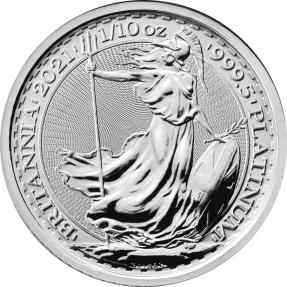 預購(即將到貨) - 2021英國-不列顛-1/10盎司鉑金幣